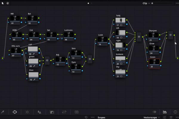 Il node graph di DaVinci Resolve: tipologie di nodi a confronto