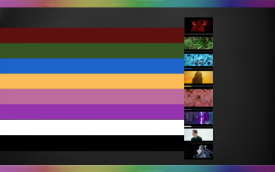 La psicologia dei colori nei film
